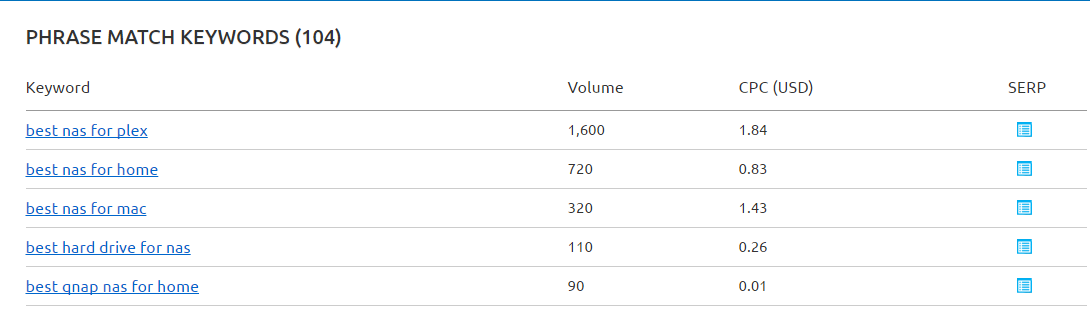 E-commerce seo keyword research