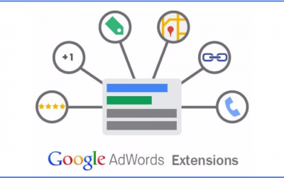 Google Ads Ad Extensions: Top 5 Extensions & How To Use Them